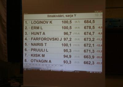Eesti MV, 16.02.08. Narva