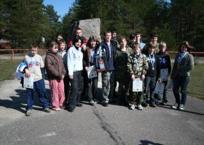 Jüriöö Karikavõistlus noortele, 20.04.08 Männiku